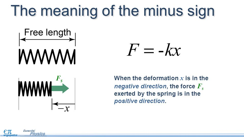 The meaning of the minus sign