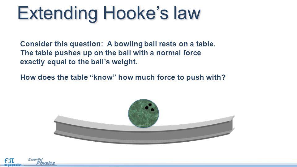 Extending Hooke's law