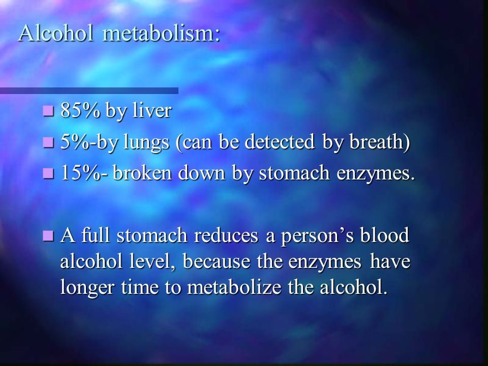 Alcohol metabolism: 85% by liver