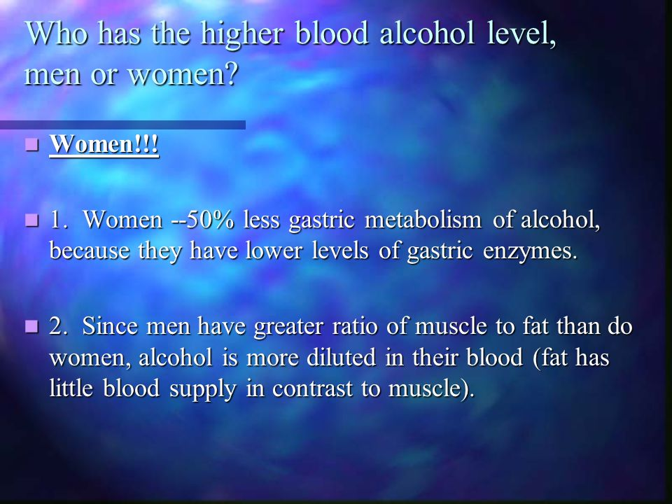 Who has the higher blood alcohol level, men or women