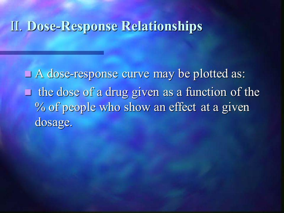 II. Dose-Response Relationships