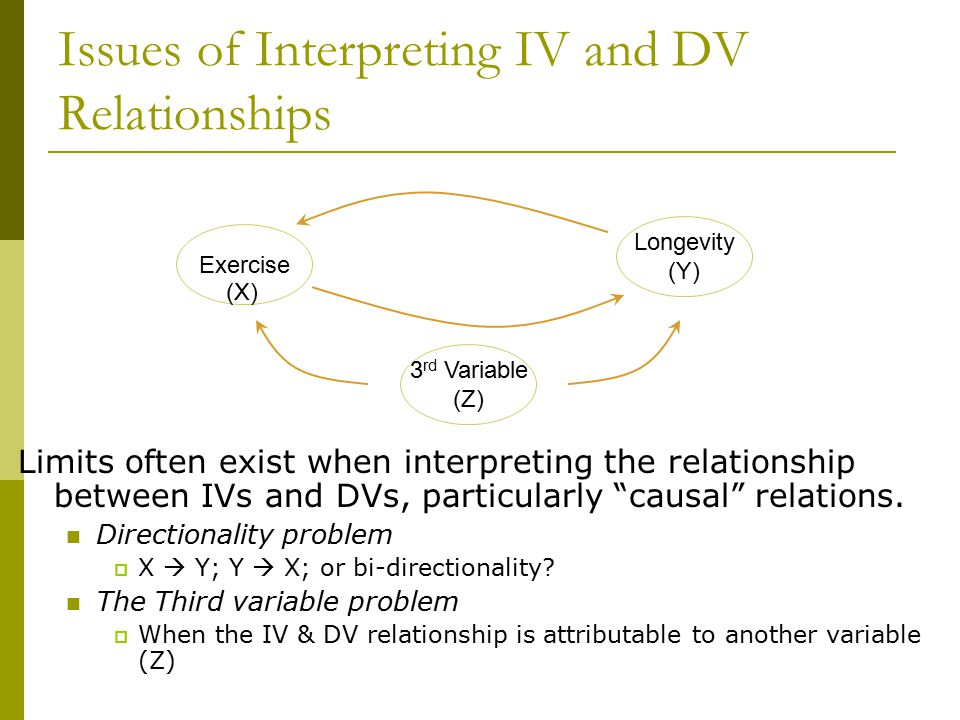 Issues of Interpreting IV and DV Relationships