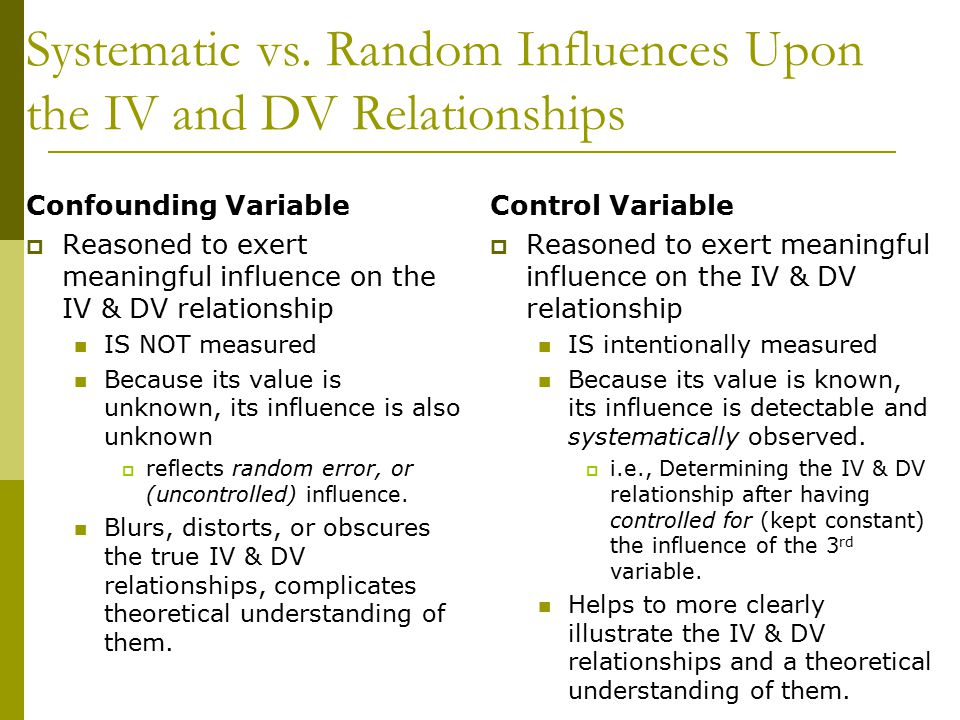 Systematic vs. Random Influences Upon the IV and DV Relationships