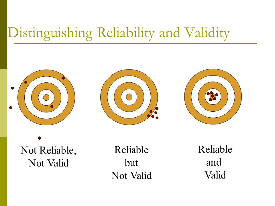 Distinguishing Reliability and Validity