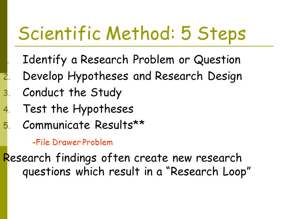 scientific method and research study