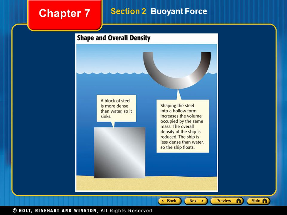 Chapter 7 Section 2 Buoyant Force