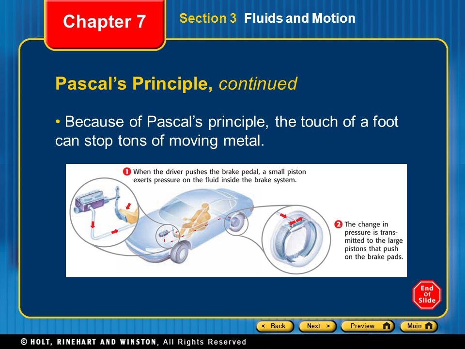 Pascal's Principle, continued
