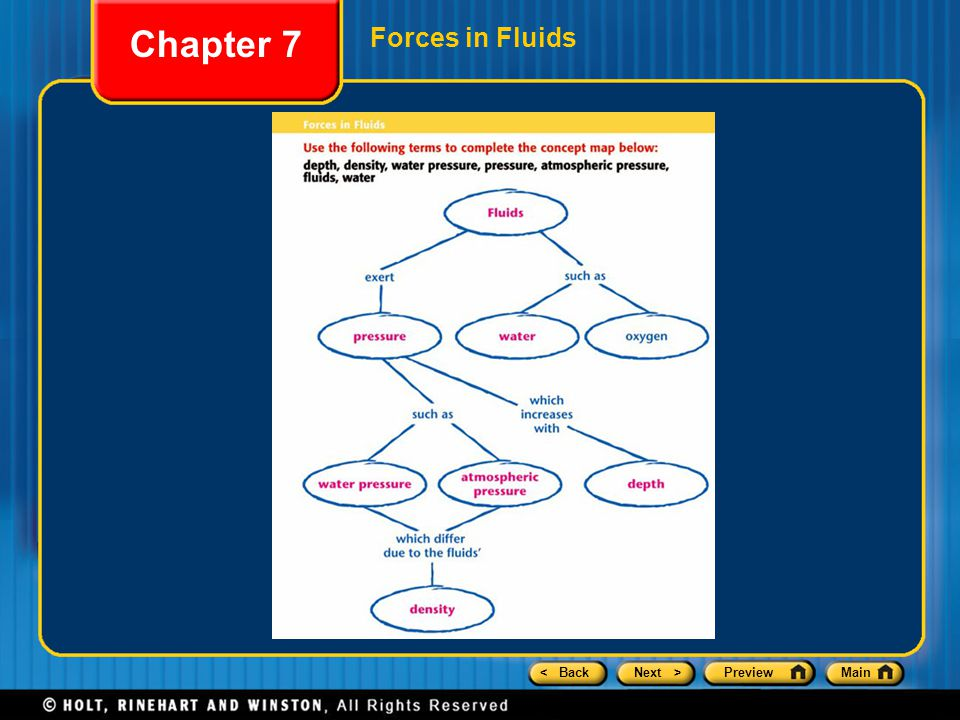 Chapter 7 Forces in Fluids