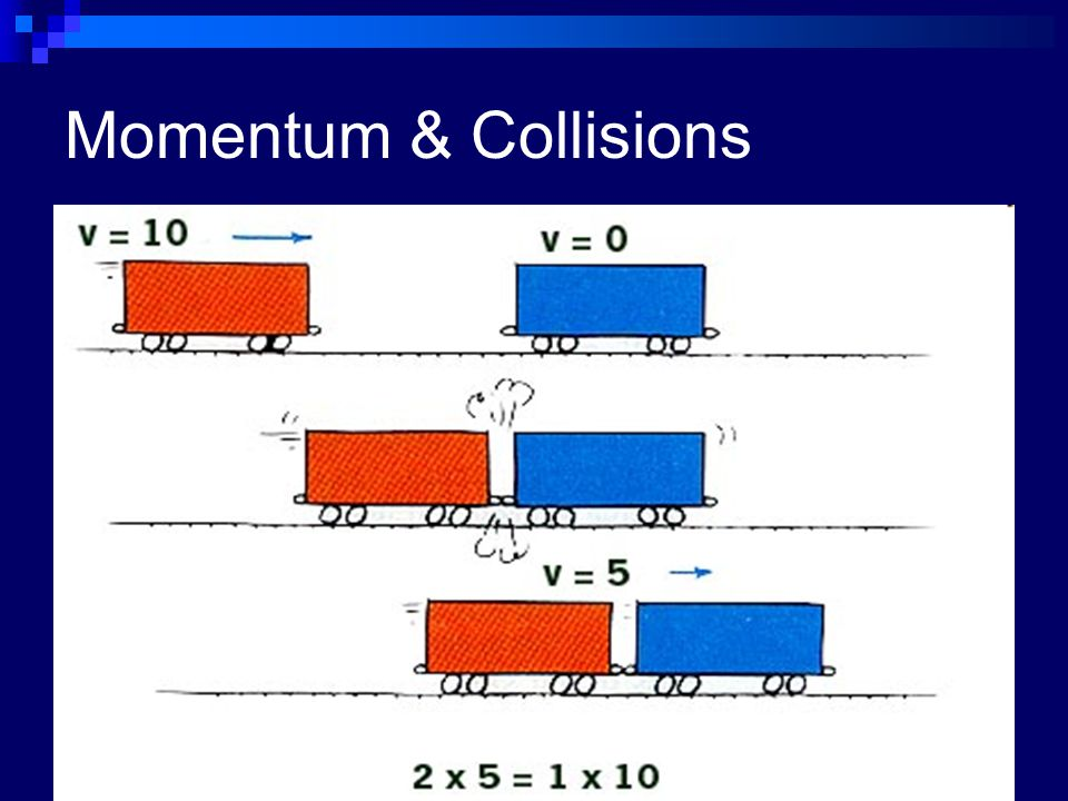Momentum & Collisions GET BOOK ILLISTRATIONS!