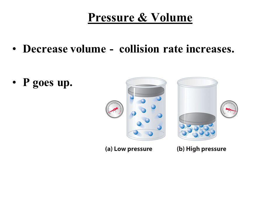 Pressure & Volume Decrease volume - collision rate increases.