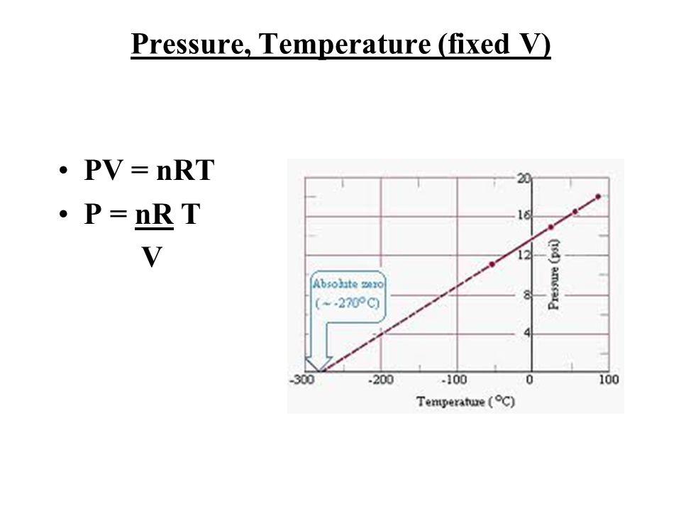 Pressure, Temperature (fixed V)