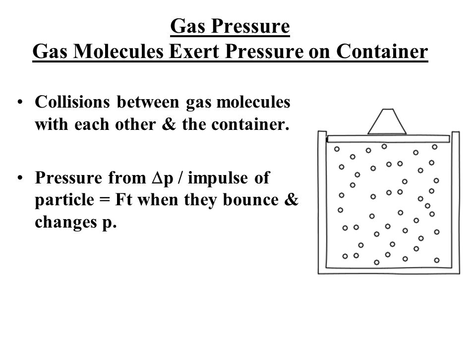 Gas Pressure Gas Molecules Exert Pressure on Container