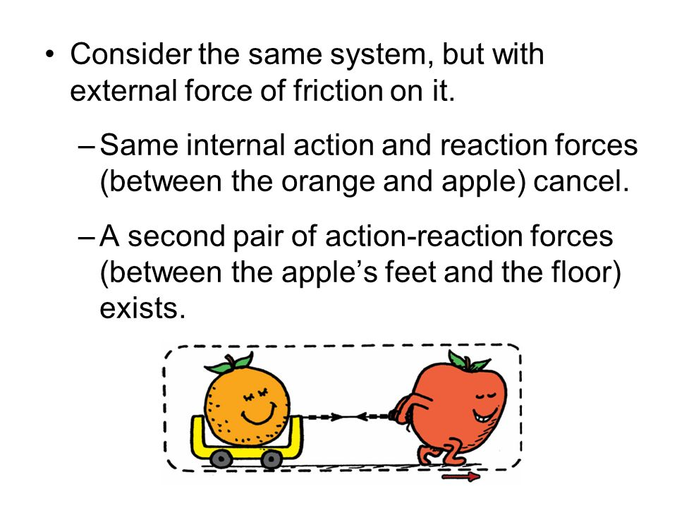 Consider the same system, but with external force of friction on it.