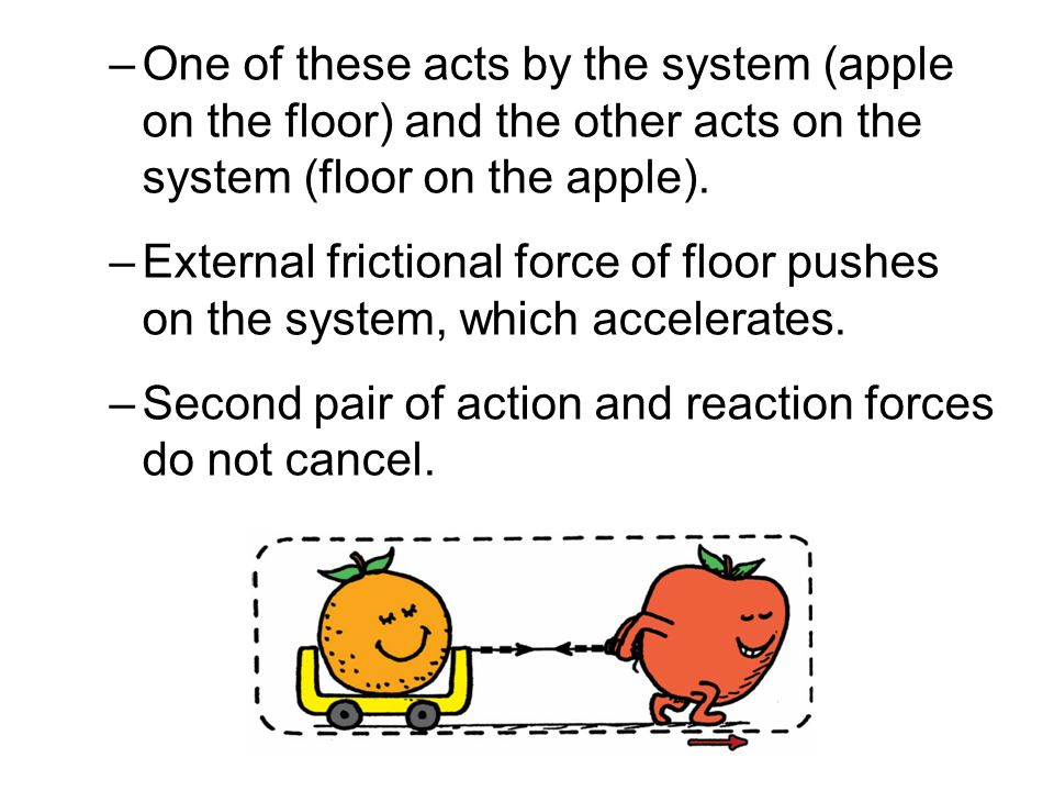 One of these acts by the system (apple on the floor) and the other acts on the system (floor on the apple).