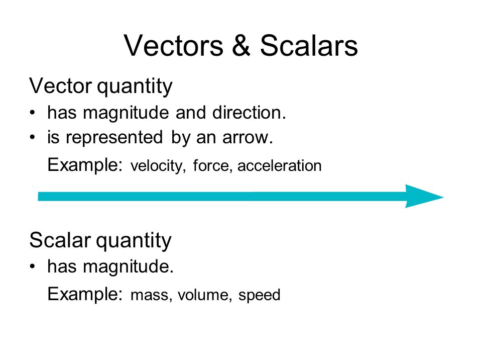 Vectors & Scalars Vector quantity