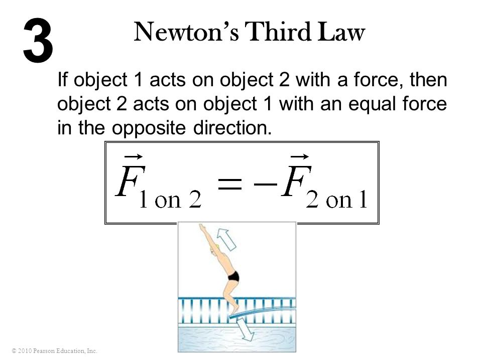 3 Newton's Third Law.