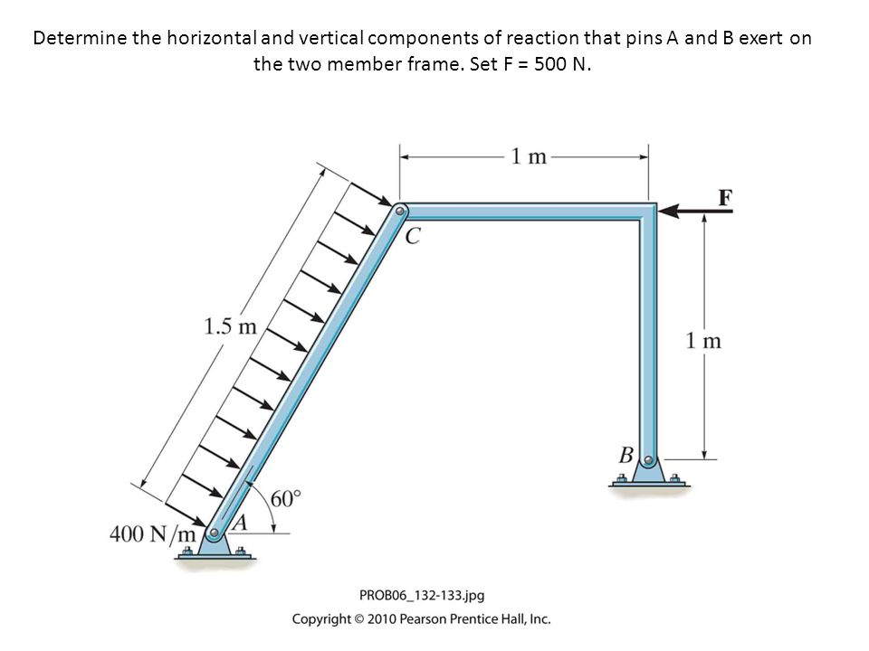 Determine the horizontal and vertical components of reaction that pins A and B exert on the two member frame.
