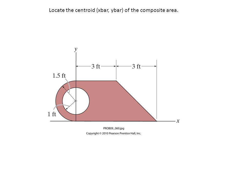 Locate the centroid (xbar, ybar) of the composite area.