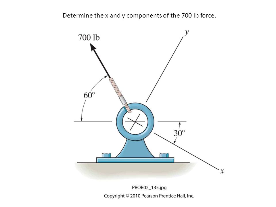 Determine the x and y components of the 700 lb force.