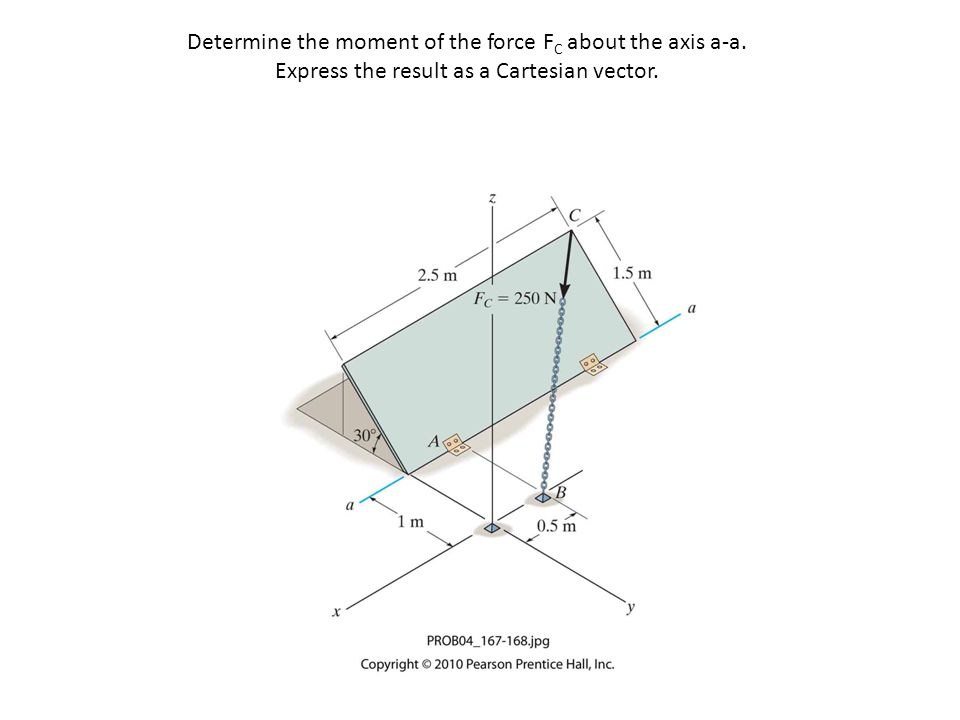 Determine the moment of the force FC about the axis a-a.