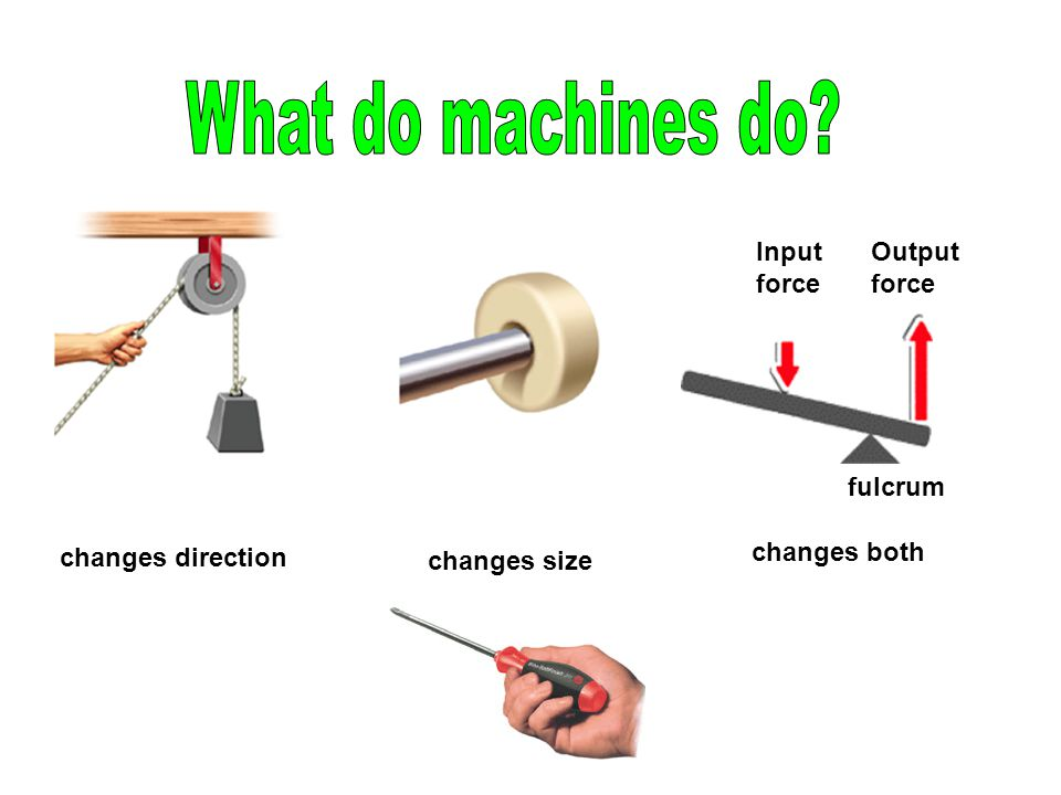 What do machines do changes size changes direction changes both