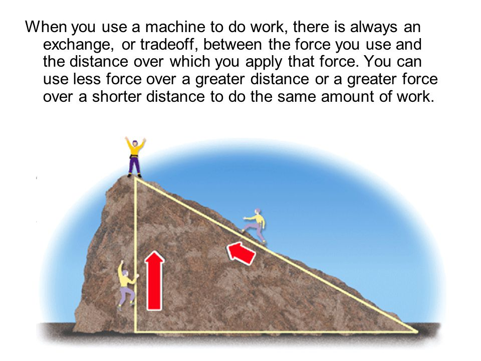 When you use a machine to do work, there is always an exchange, or tradeoff, between the force you use and the distance over which you apply that force.