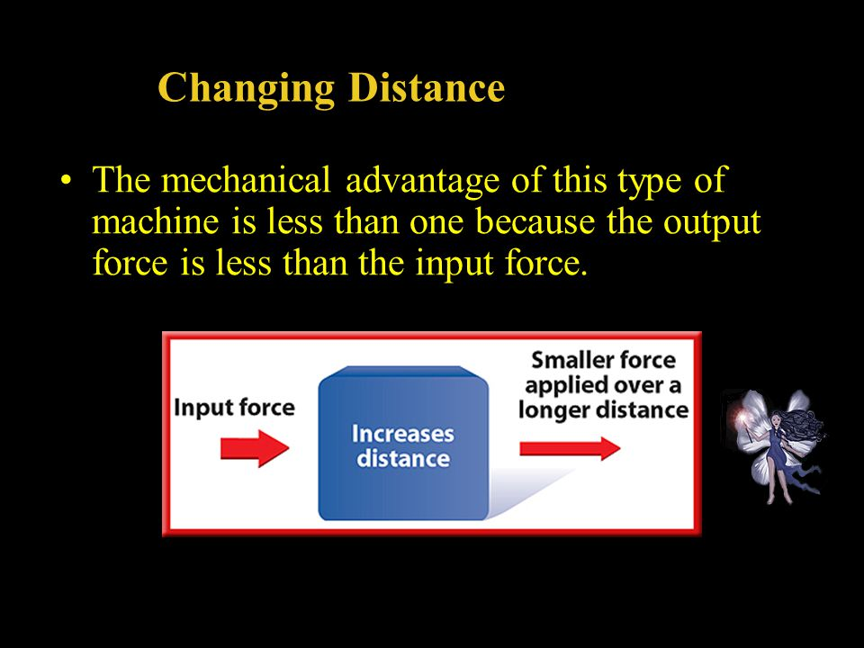 Changing Distance The mechanical advantage of this type of machine is less than one because the output force is less than the input force.