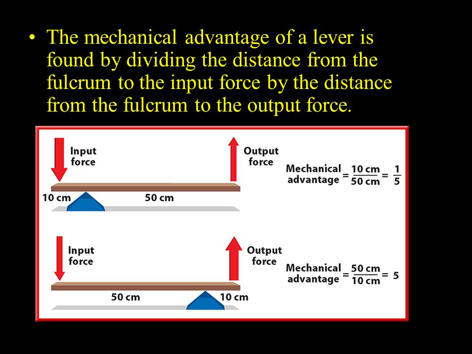 The mechanical advantage of a lever is found by dividing the distance from the fulcrum to the input force by the distance from the fulcrum to the output force.