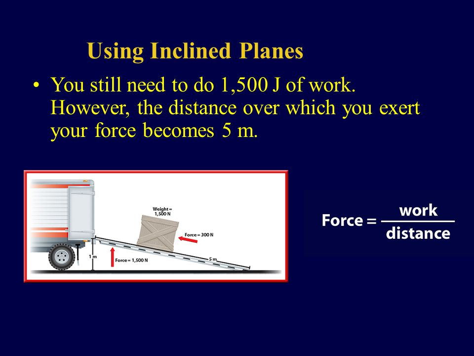 Using Inclined Planes You still need to do 1,500 J of work.