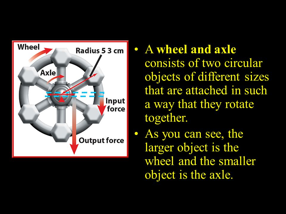 A wheel and axle consists of two circular objects of different sizes that are attached in such a way that they rotate together.