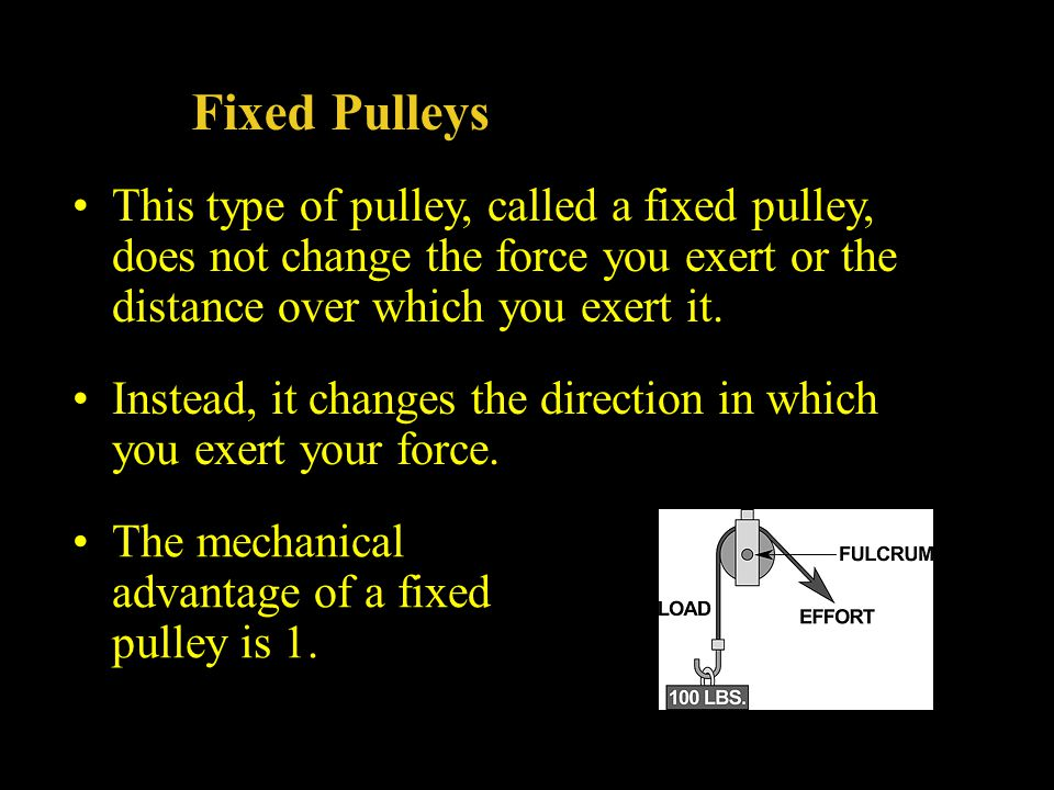 Fixed Pulleys This type of pulley, called a fixed pulley, does not change the force you exert or the distance over which you exert it.