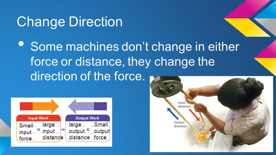Change Direction Some machines don't change in either force or distance, they change the direction of the force.