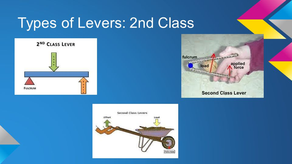 Types of Levers: 2nd Class