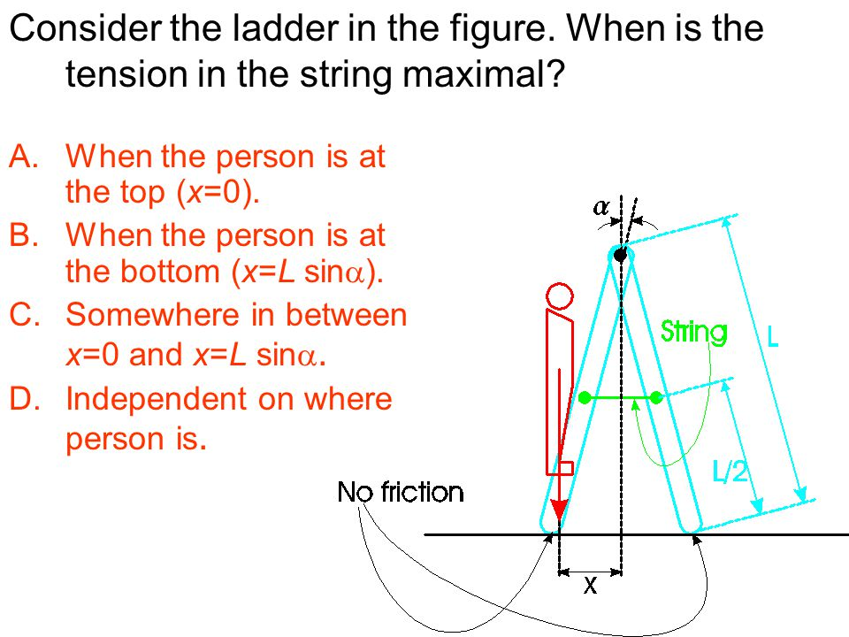 Consider the ladder in the figure