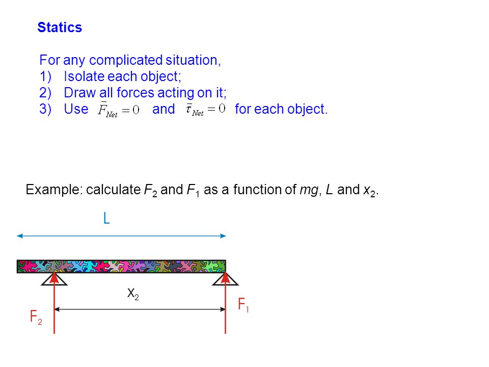 Statics For any complicated situation, Isolate each object; Draw all forces acting on it; Use and for each object.