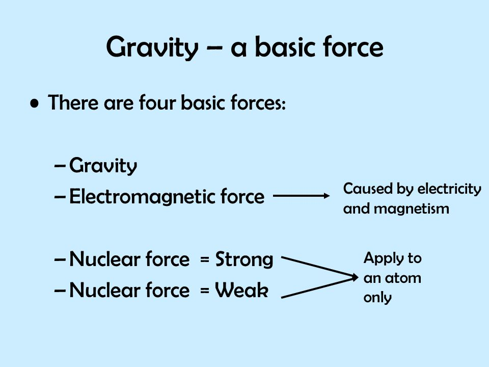 Gravity – a basic force There are four basic forces: Gravity