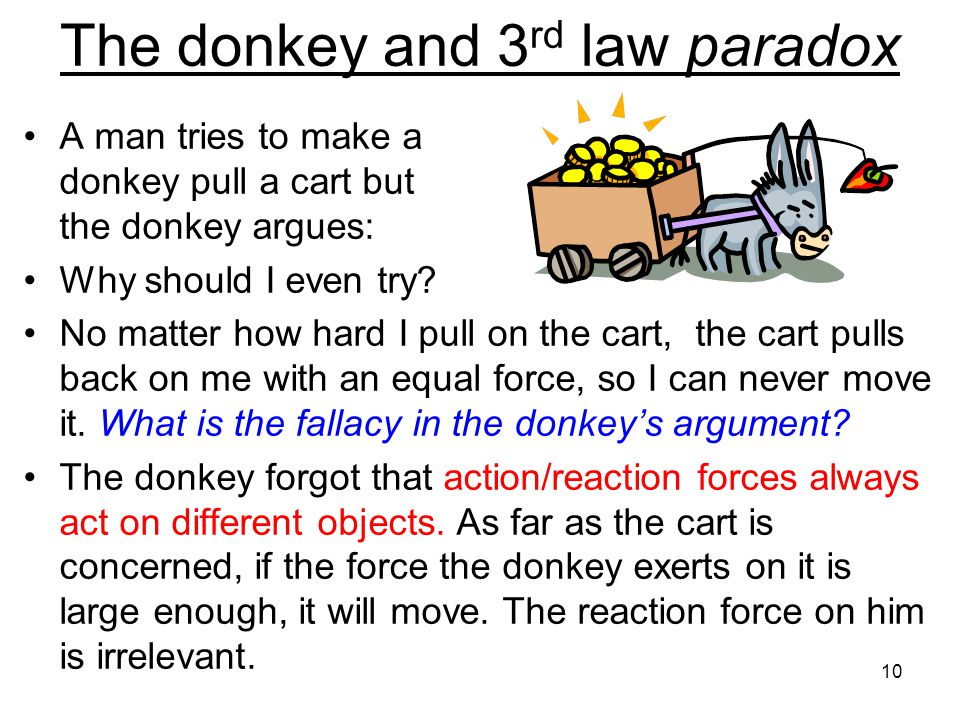 The donkey and 3rd law paradox