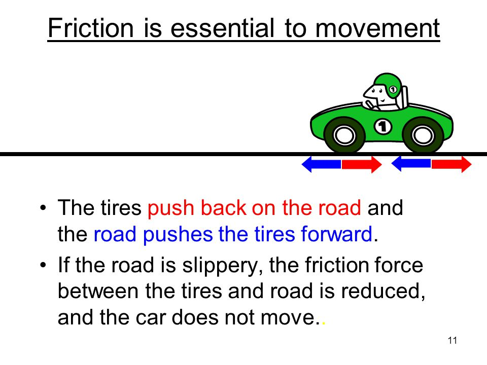 Friction is essential to movement