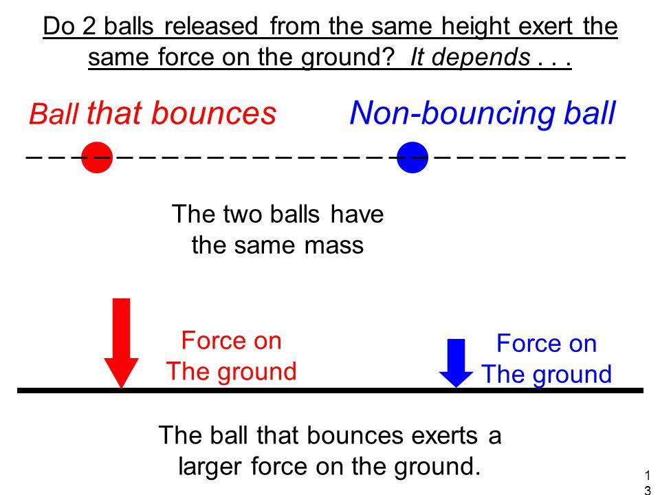 Ball that bounces Non-bouncing ball