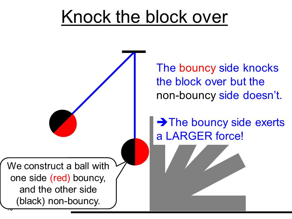 Knock the block over The bouncy side knocks the block over but the non-bouncy side doesn't. The bouncy side exerts a LARGER force!
