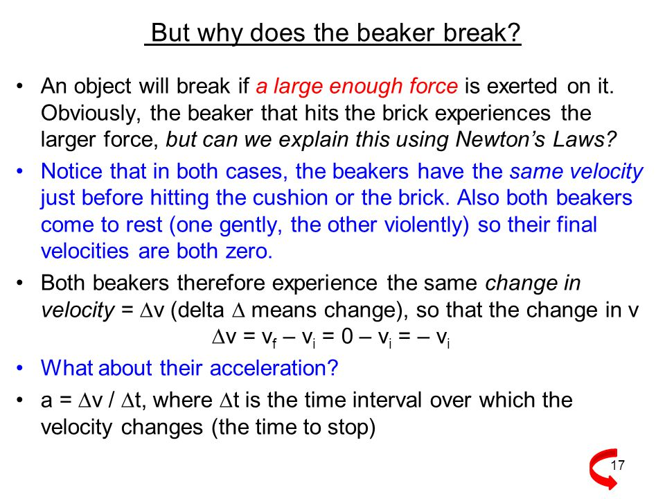 But why does the beaker break