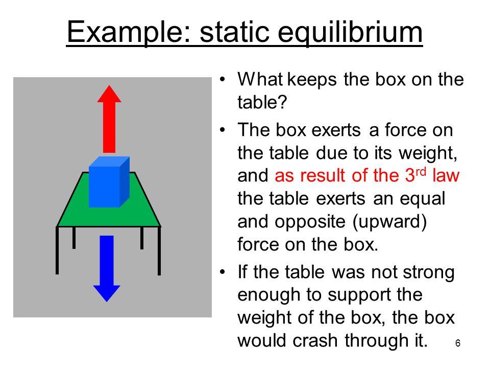 Example: static equilibrium