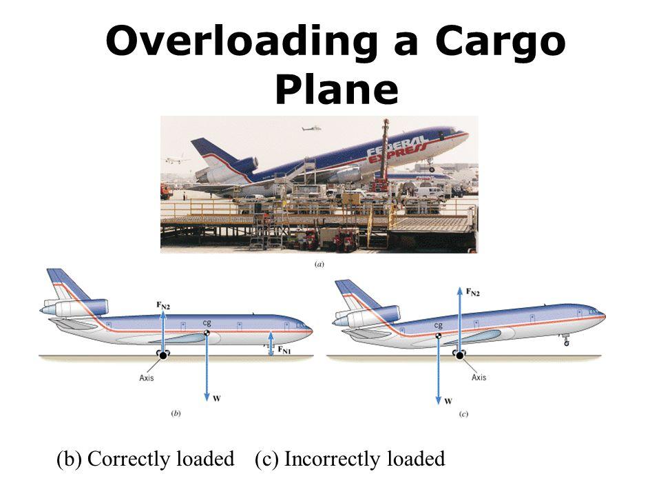 Overloading a Cargo Plane