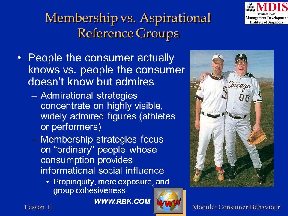 Membership vs. Aspirational Reference Groups