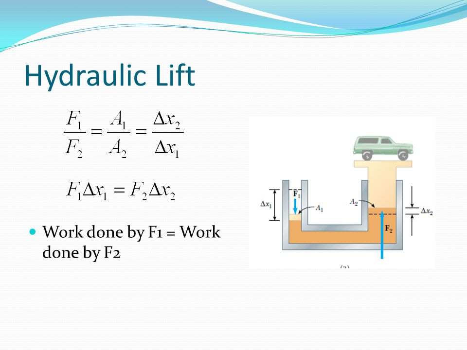 Hydraulic Lift Work done by F1 = Work done by F2