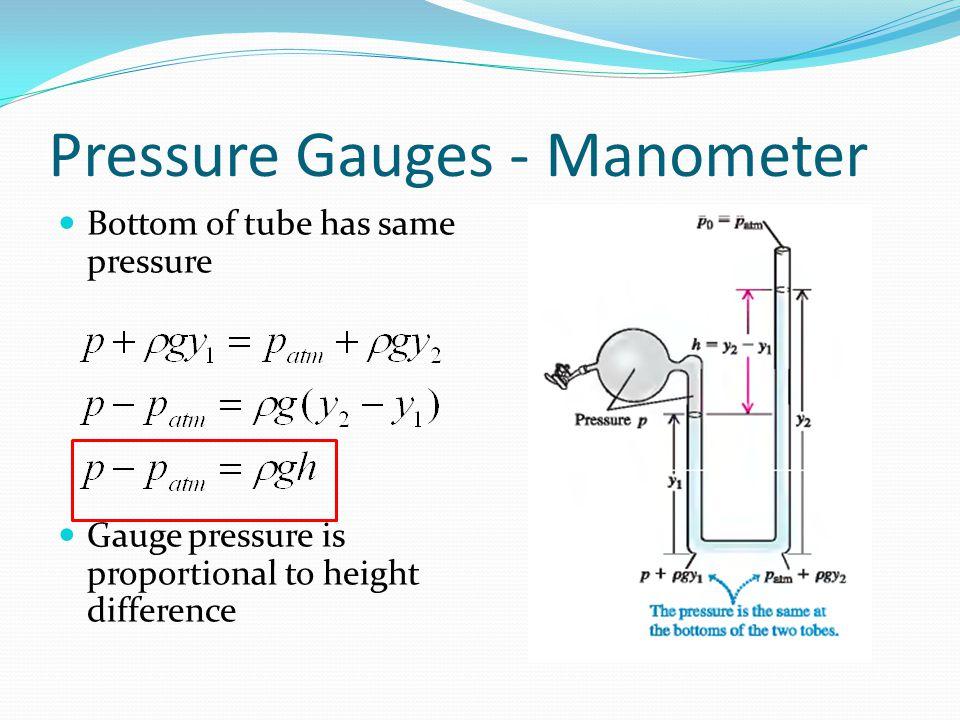 Pressure Gauges - Manometer