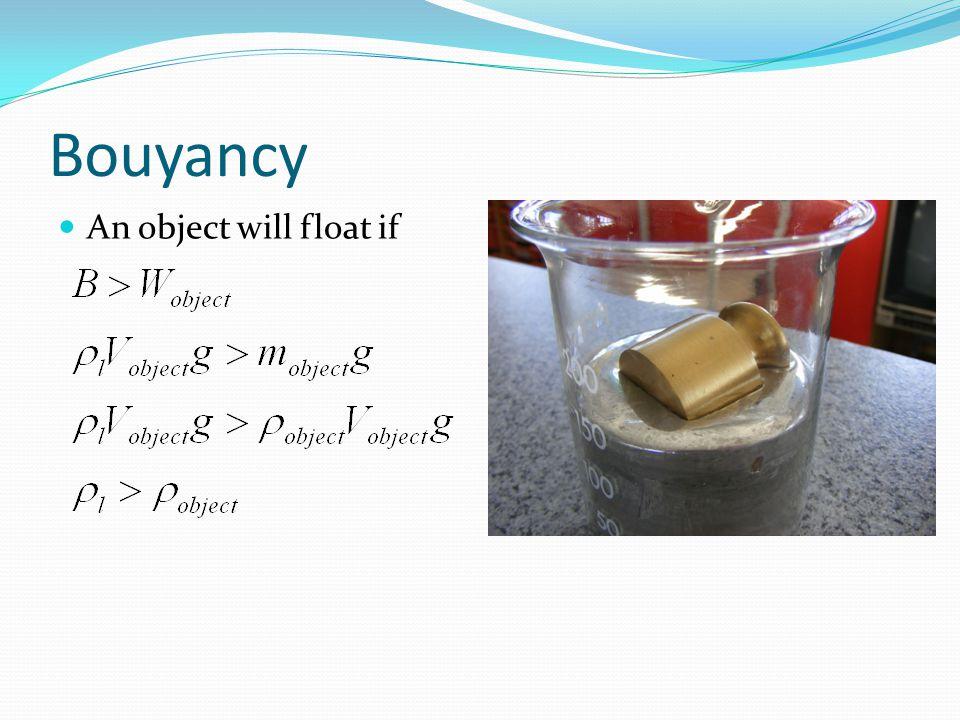 Bouyancy An object will float if