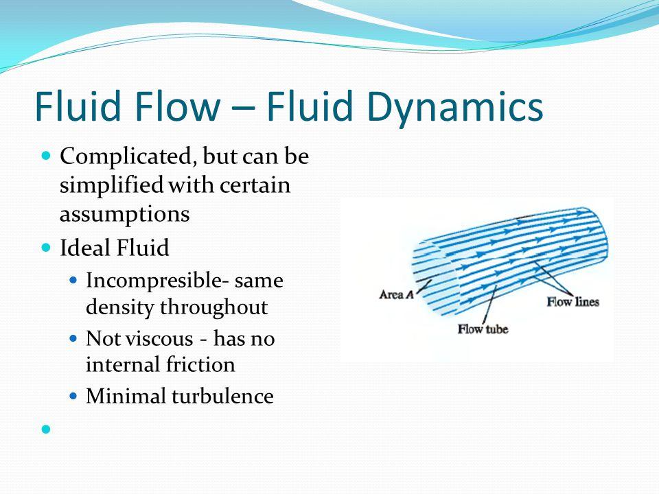 Fluid Flow – Fluid Dynamics