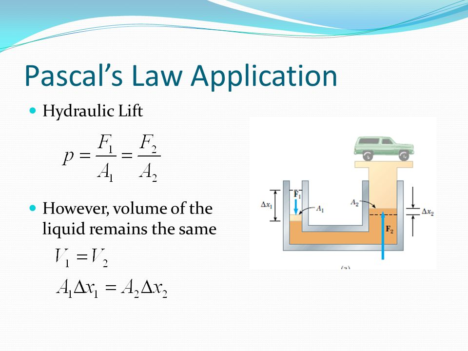 Pascal's Law Application
