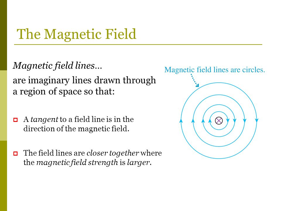 The Magnetic Field Magnetic field lines…